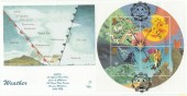 2001 Weather Miniature Sheet, GB49A GBCovers Official FDC, Sunbeam Road NW10 H/S