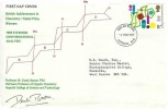 1977 Chemistry Imperial College FDC, London WC FDI, 8½p stamp only, Signed by Professor Sir Derek Barton FRS